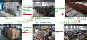 Aniapro drawer slide factory quality control
